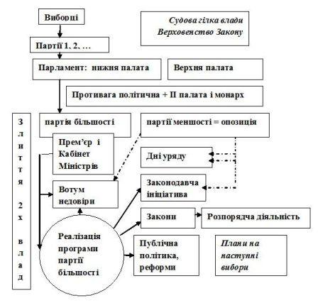 !Парлам система-1